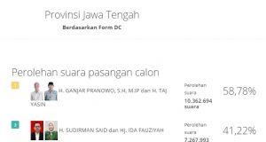 Hasil rekapitulasi KPU pada Pilgub Jawa Tengah. (Sumber infopemilu.kpu.go.id)